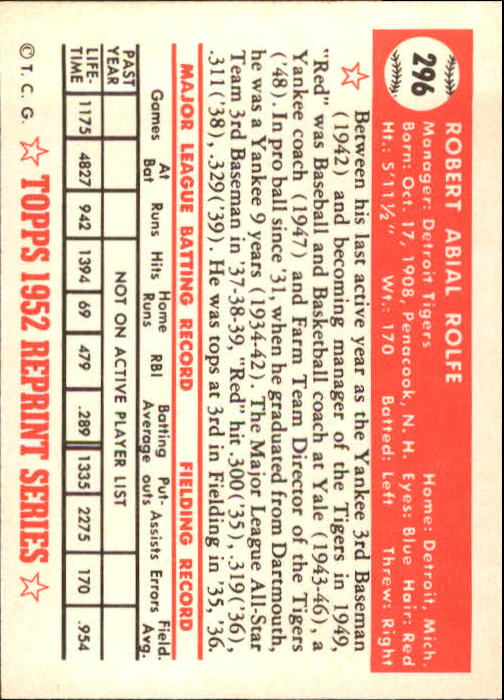 1983 Topps 1952 Reprint #296 Red Rolfe MG back image