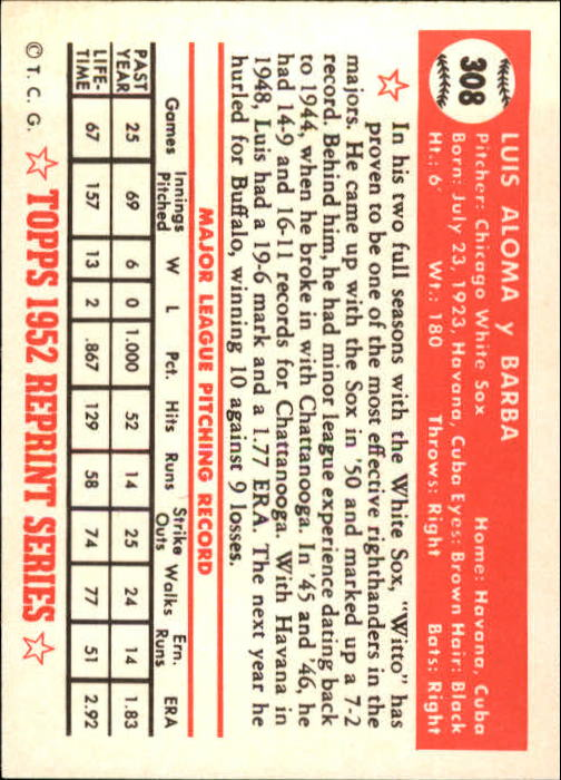 1983 Topps 1952 Reprint #308 Luis Aloma back image