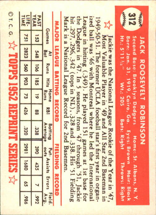 1983 Topps 1952 Reprint #312 Jackie Robinson