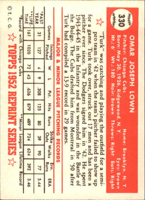 1983 Topps 1952 Reprint #330 Turk Lown back image