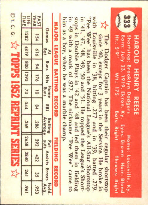 1983 Topps 1952 Reprint #333 Pee Wee Reese back image