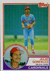 1983 Topps #74 Julio Gonzalez