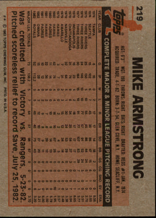1983 Topps #219 Mike Armstrong back image