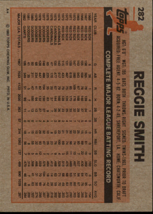 1983 Topps #282 R.Smith w/Sandberg back image
