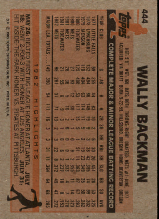 1983 Topps #444 Wally Backman