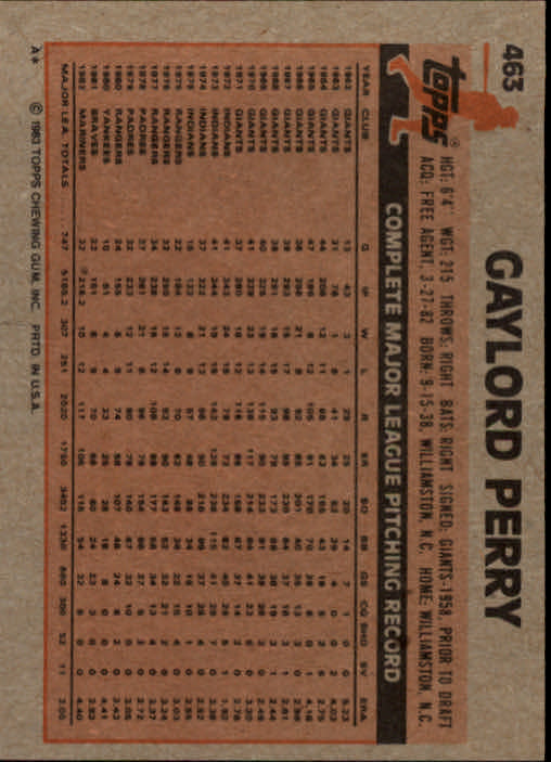1983 Topps #463 Gaylord Perry back image
