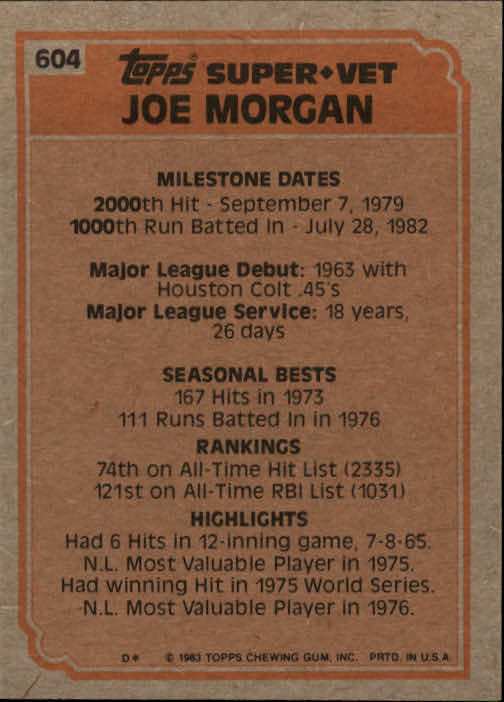 1983 Topps #604 Joe Morgan SV back image