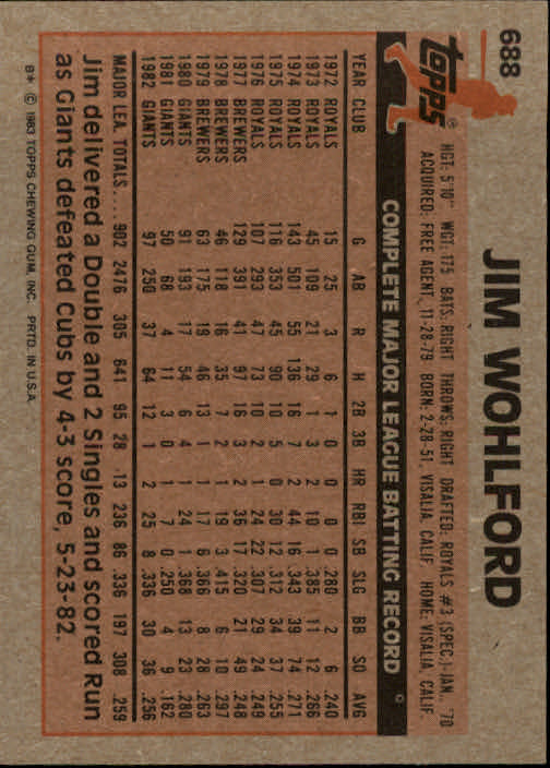 1983 Topps #688 Jim Wohlford back image