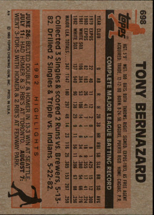 1983 Topps #698 Tony Bernazard back image