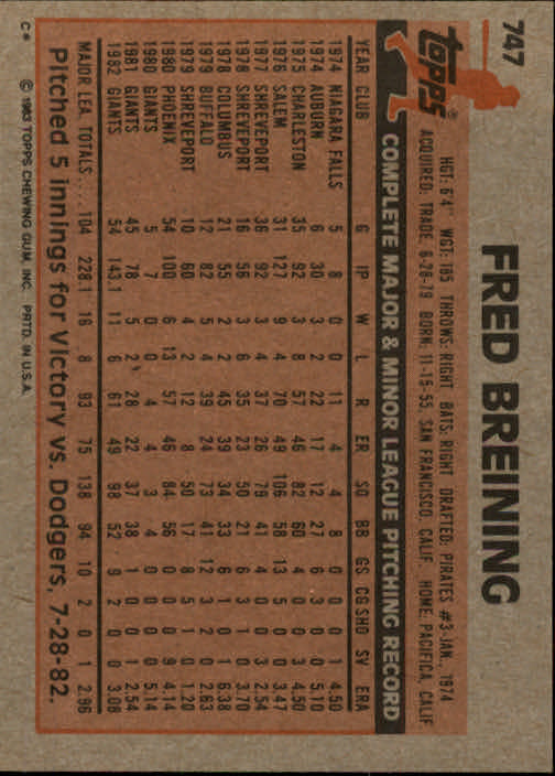 1983 Topps #747 Fred Breining back image