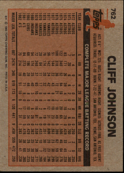 1983 Topps #762 Cliff Johnson back image