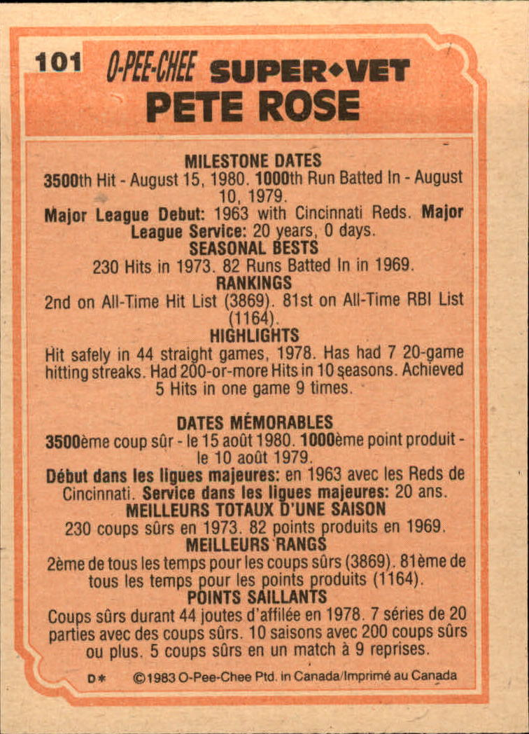 1983 O-Pee-Chee #101 Pete Rose SV back image