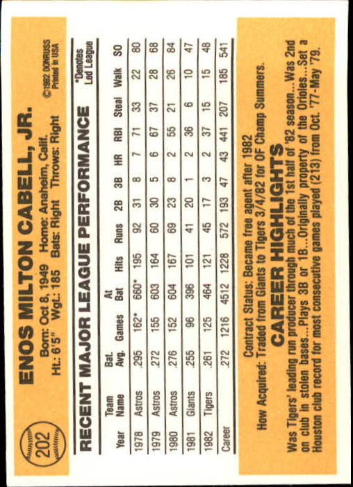 1983 Donruss #202 Enos Cabell back image