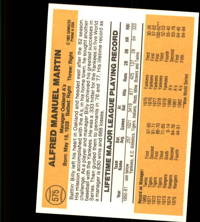1983 Donruss #575 Billy Martin MG back image