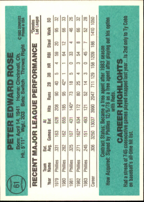 1984 Donruss #61 Pete Rose back image