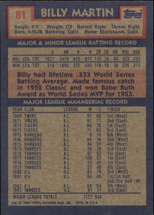 1984 Topps #81 Billy Martin MG back image