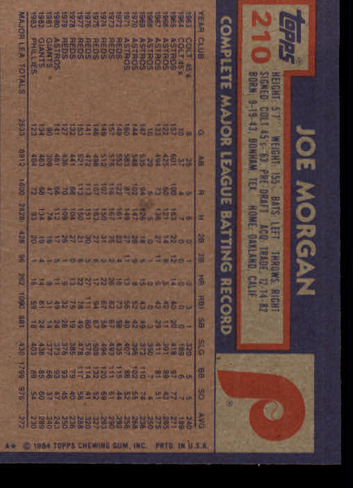 1984 Topps #210 Joe Morgan