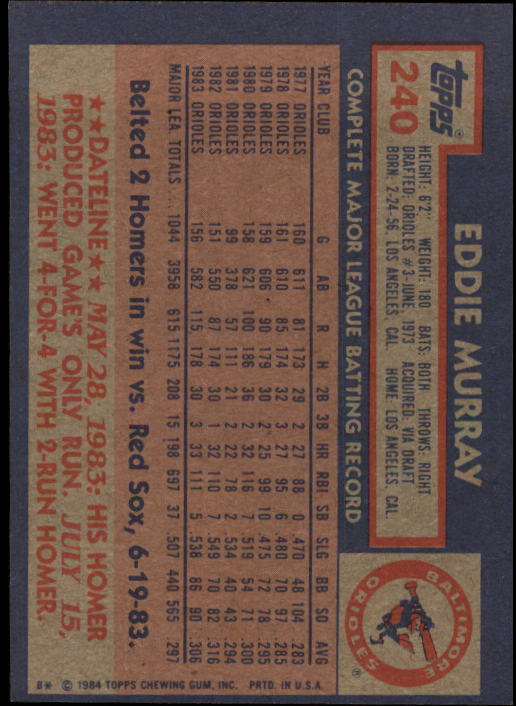1984 Topps #240 Eddie Murray back image