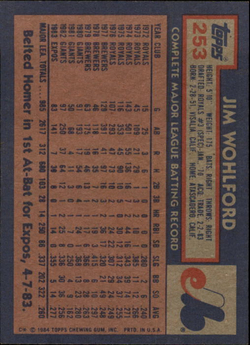 1984 Topps #253 Jim Wohlford back image