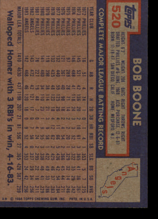 1984 Topps #520 Bob Boone back image