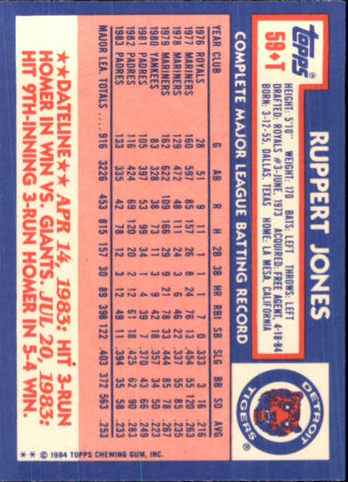 1984 Topps Traded #59T Ruppert Jones back image