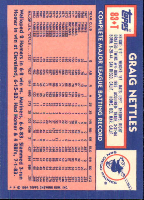 1984 Topps Traded #83T Graig Nettles back image