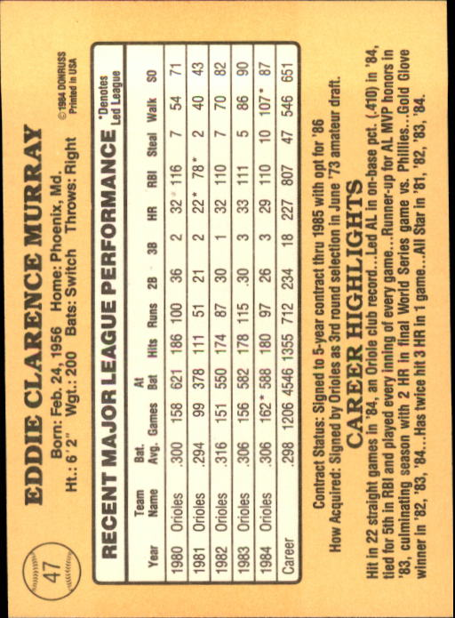 1985 Donruss #47 Eddie Murray back image