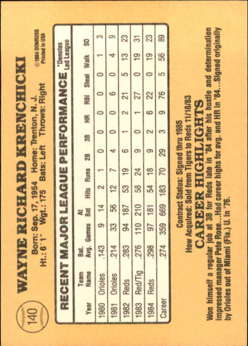 1985 Donruss #140 Wayne Krenchicki back image
