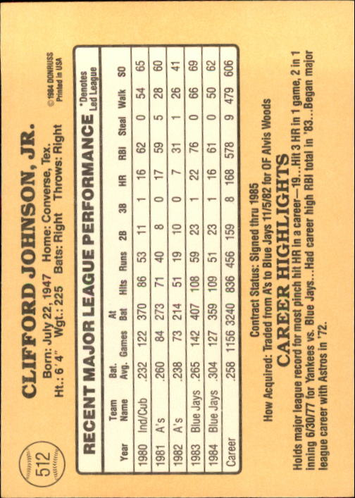 1985 Donruss #512 Cliff Johnson