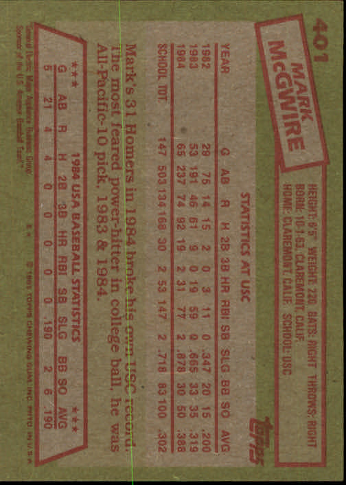 1985 Topps #401 Mark McGwire OLY RC back image