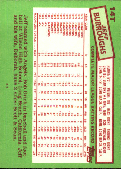 1985 Topps Traded #14T Jeff Burroughs back image
