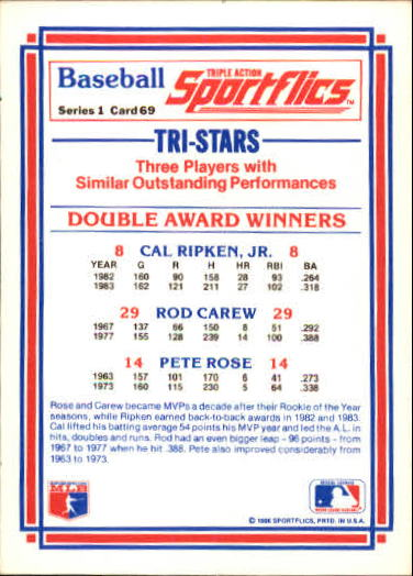 1986 Sportflics #69 DAW Ripken/Carew/Rose back image