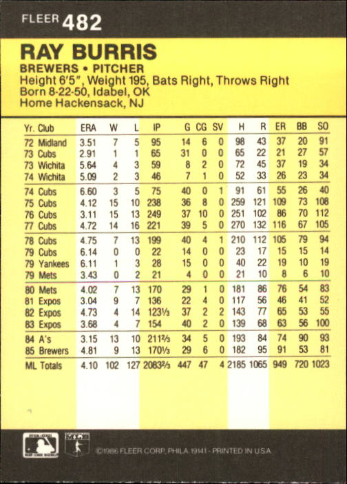 1986 Fleer #482 Ray Burris back image