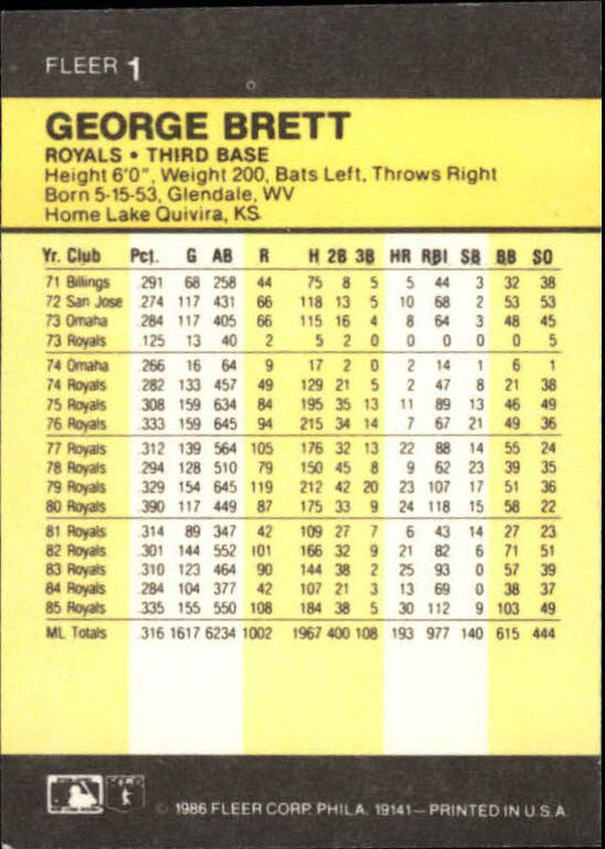 1986 Fleer Mini #1 George Brett back image