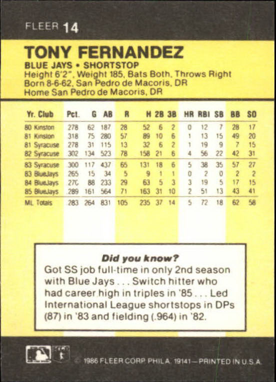 1986 Fleer Mini #14 Tony Fernandez back image