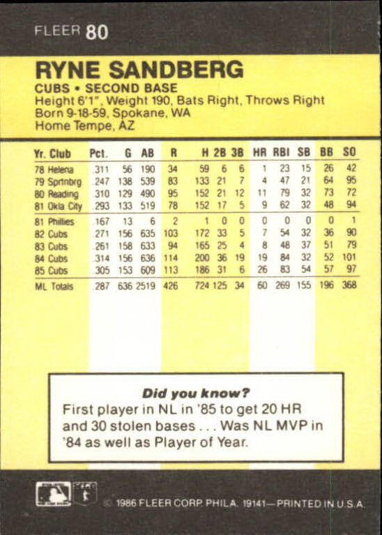 1986 Fleer Mini #80 Ryne Sandberg back image