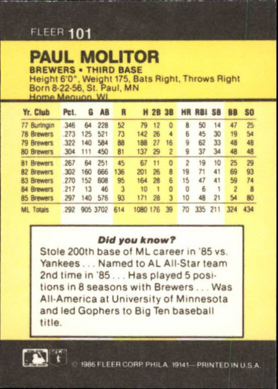 1986 Fleer Mini #101 Paul Molitor back image