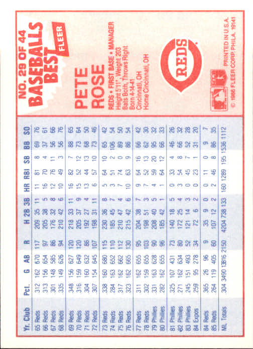 1986 Fleer Sluggers/Pitchers #29 Pete Rose back image