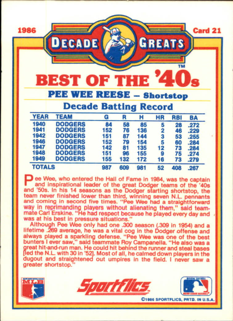 1986 Sportflics Decade Greats #21 Pee Wee Reese back image