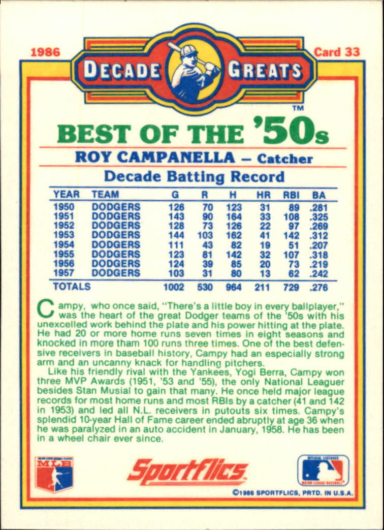 1986 Sportflics Decade Greats #33 Roy Campanella back image