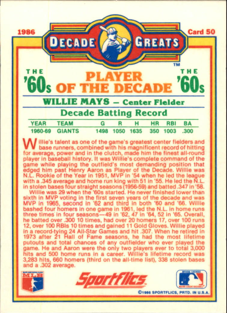 1986 Sportflics Decade Greats #50 Willie Mays back image