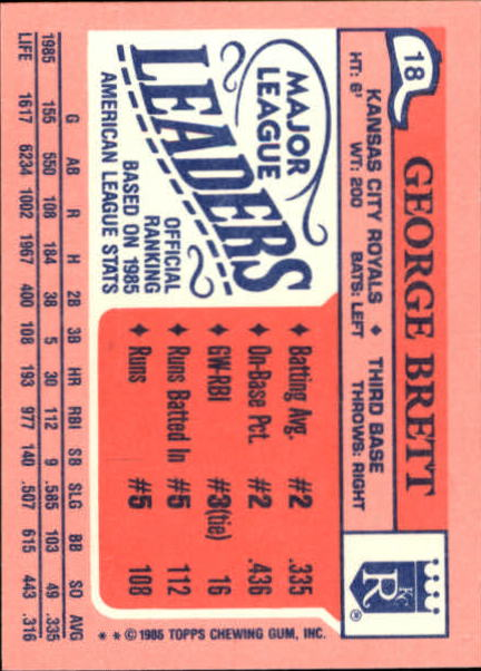1986 Topps Mini Leaders #18 George Brett back image