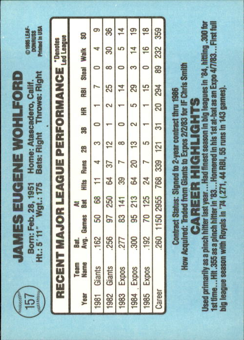 1986 Donruss #157 Jim Wohlford back image