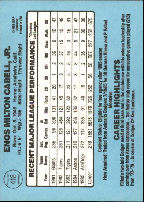 1986 Donruss #418 Enos Cabell back image