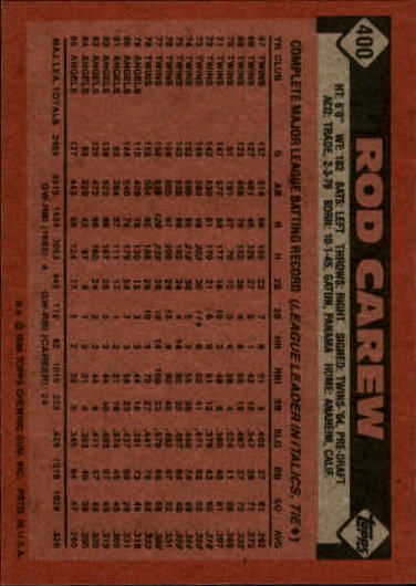 1986 Topps #400 Rod Carew back image