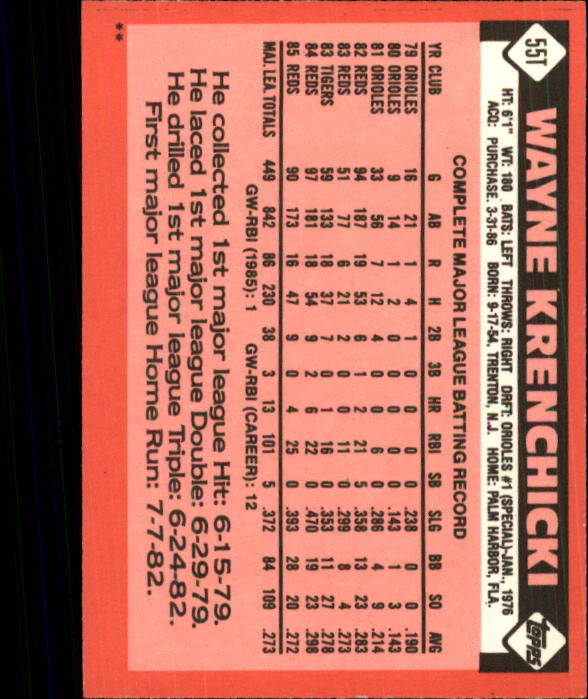 1986 Topps Traded #55T Wayne Krenchicki back image