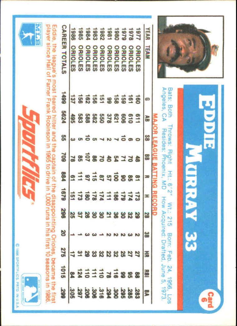 1987 Sportflics #6 Eddie Murray back image