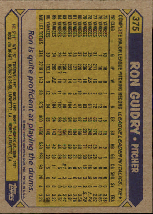 1987 Topps #375 Ron Guidry back image