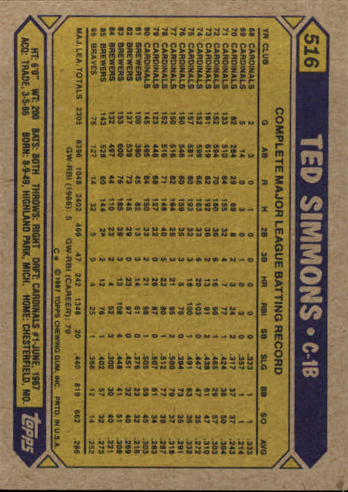 1987 Topps #516 Ted Simmons back image