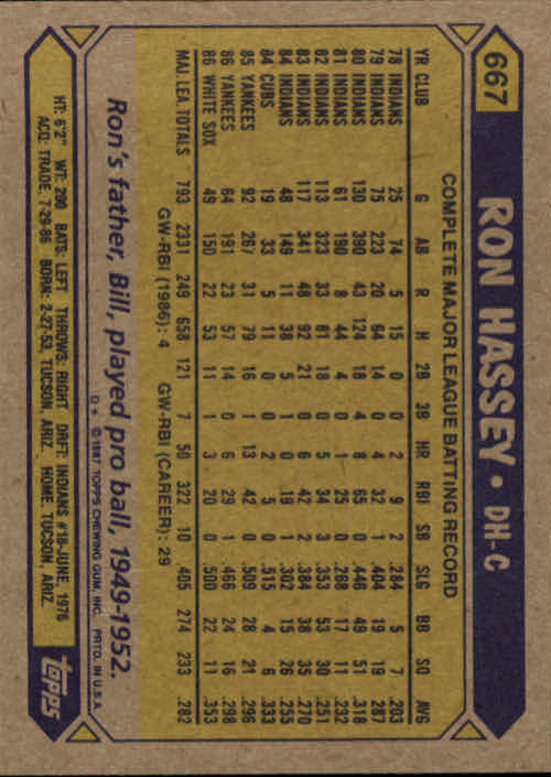 1987 Topps #667 Ron Hassey back image